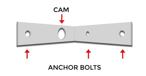 Corner Staple Diagram
